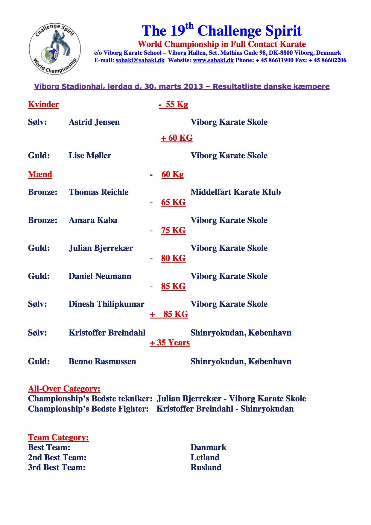 19th SCS 2013 Resultatliste Danmark